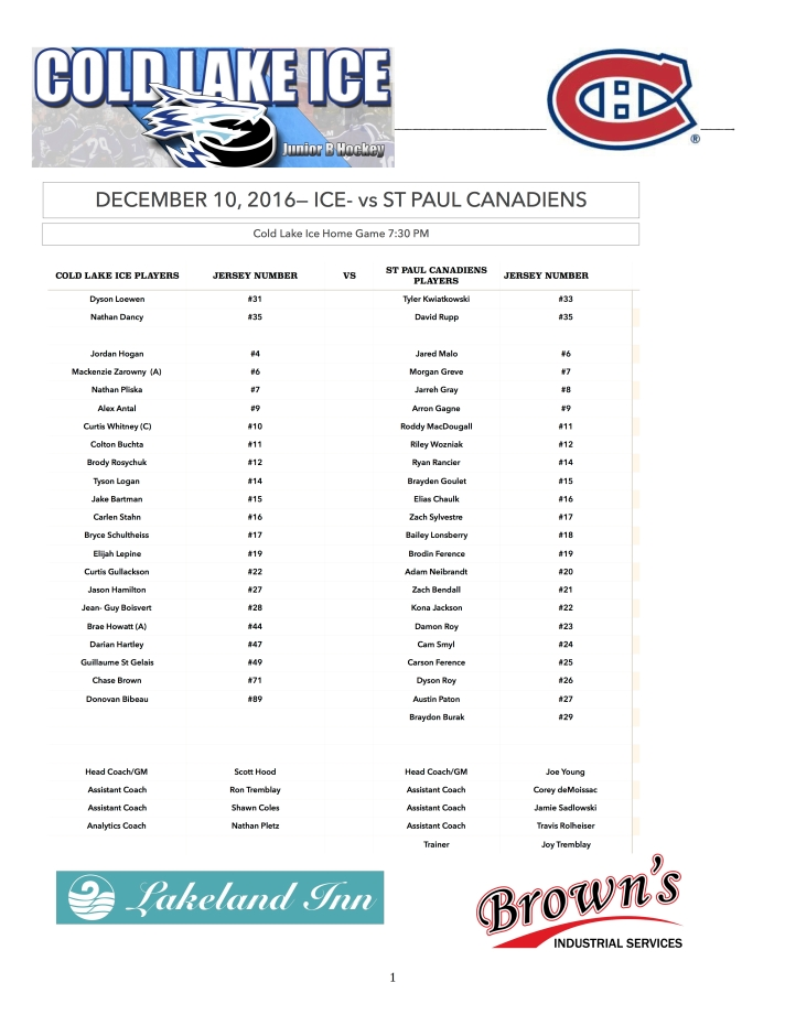 december-10-2016-canadiens-roster